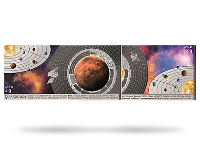 Planets of the Solar System Silver Notes 2017