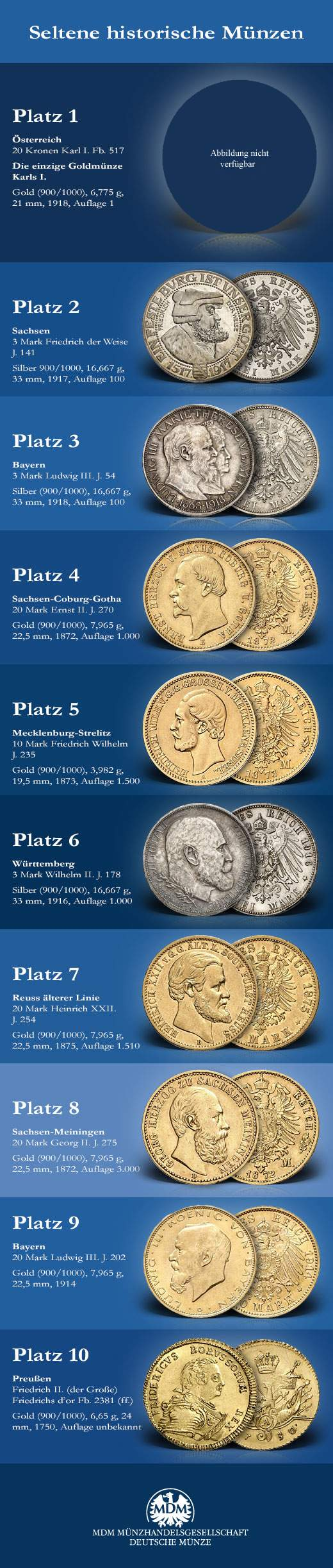 10 seltene historische Münzen!